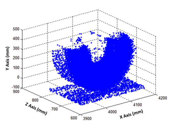 Data Processing & Analysis | Hyperspectral Solutions